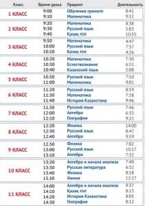Телеуроки в Казахстане: расписание на 14 сентября